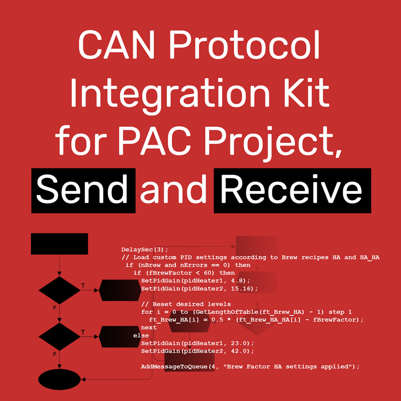 Opto22 - PAC-INT-CAN-RXTX - CAN Protocol Integration Kit for